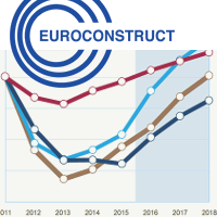 Euroconstruct reports